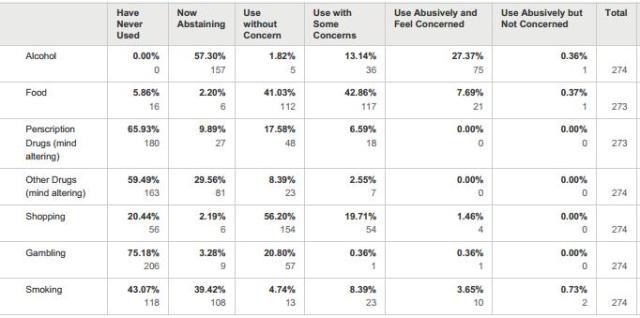 nov2014 survey q2 responses
